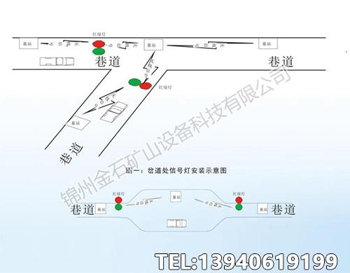 交通信号灯控制子系统控制逻辑