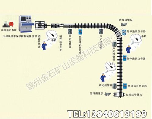 无极绳绞车通信控制系统