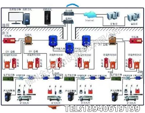 矿用机车管理系统