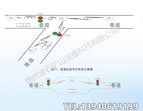山东交通信号灯控制子系统控制逻辑