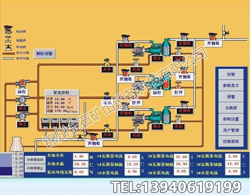 山东煤矿瓦斯泵站远程控制系统