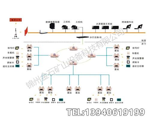 山东煤矿轨道运输管理系统